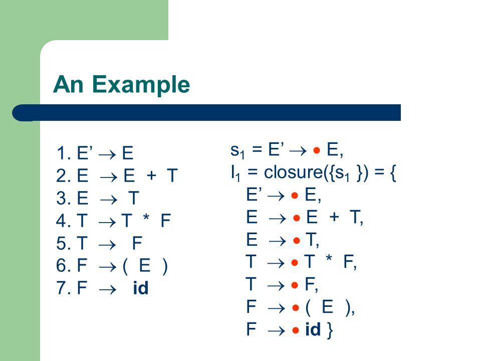 An Example s1 = E'   E, I1 = closure({s1 }) = { 1. E'  E