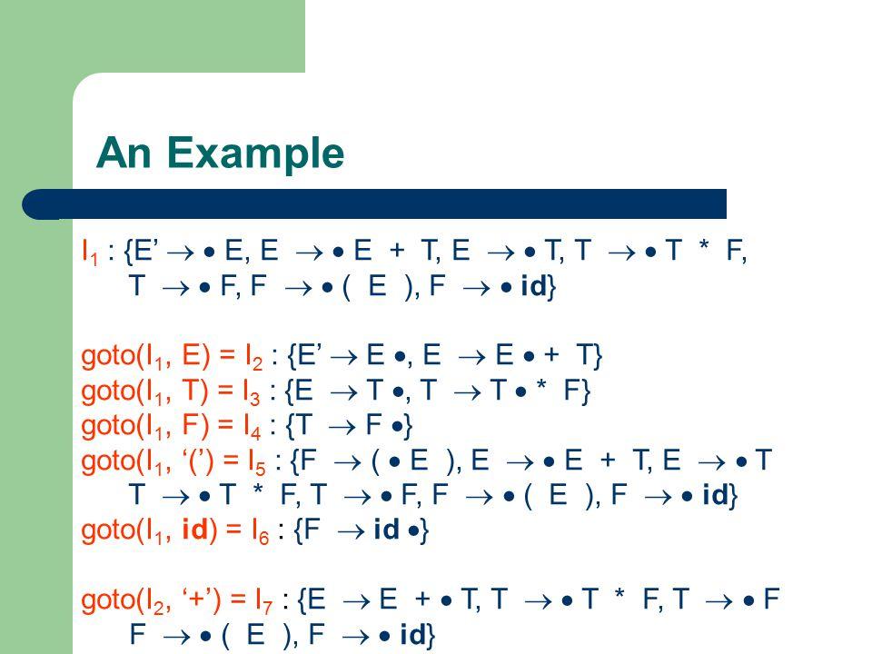 An Example I1 : {E'   E, E   E + T, E   T, T   T * F, T   F, F   ( E ), F   id}