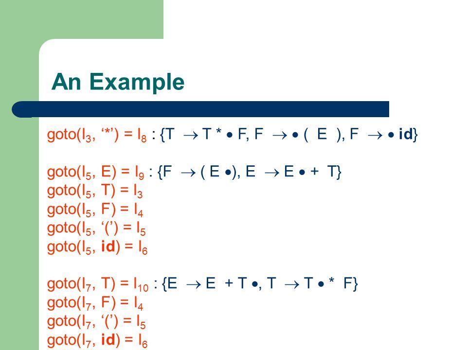 An Example goto(I3, '*') = I8 : {T  T *  F, F   ( E ), F   id}