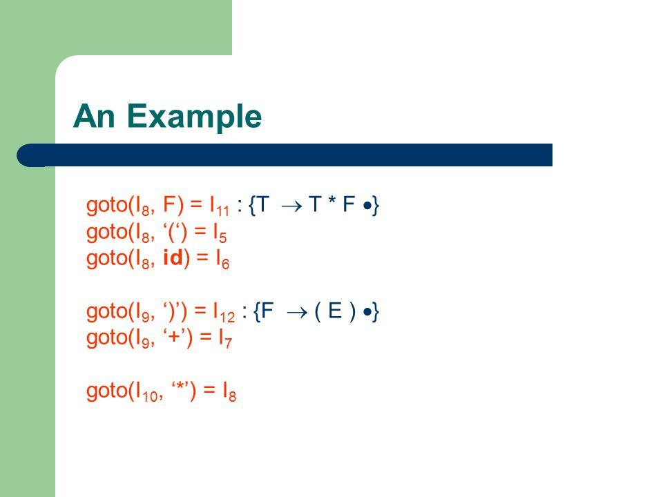 An Example goto(I8, F) = I11 : {T  T * F } goto(I8, '(') = I5