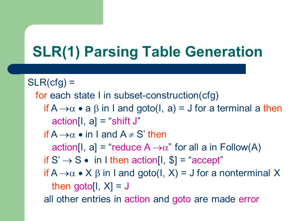 SLR(1) Parsing Table Generation