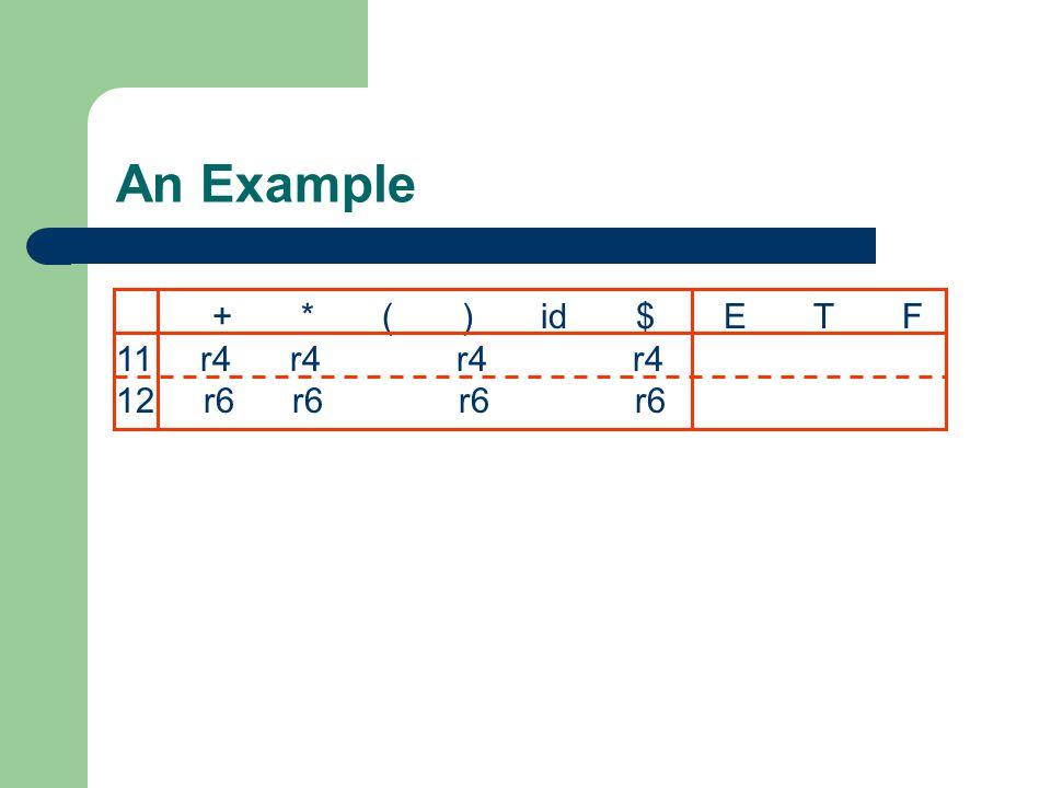 An Example + * ( ) id $ E T F. 11 r4 r4 r4 r4.