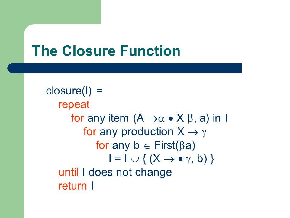 The Closure Function closure(I) = repeat