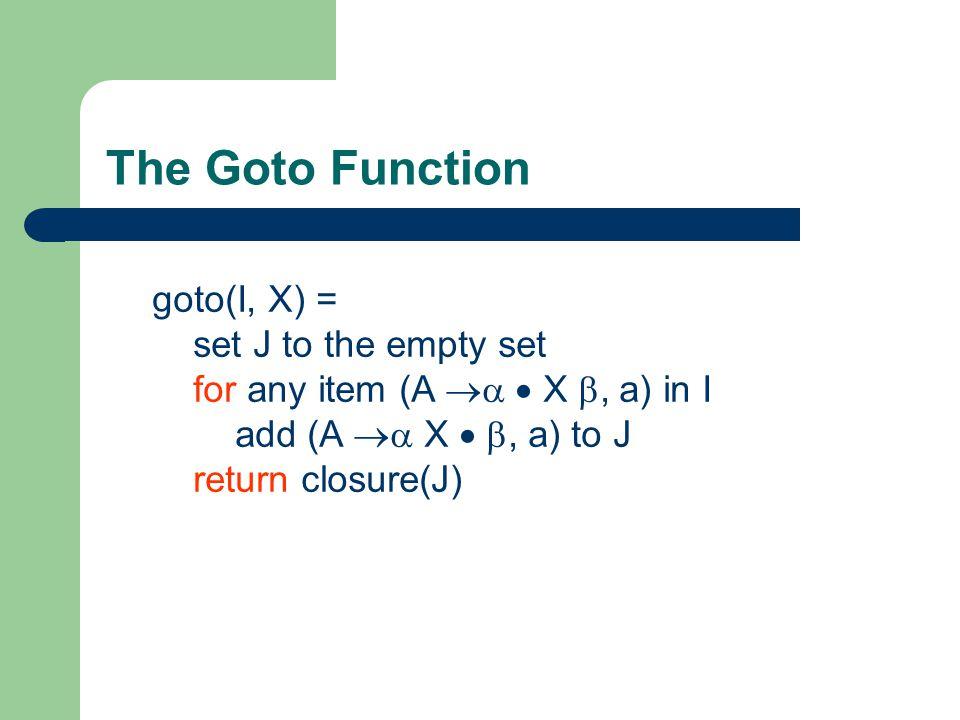 The Goto Function goto(I, X) = set J to the empty set