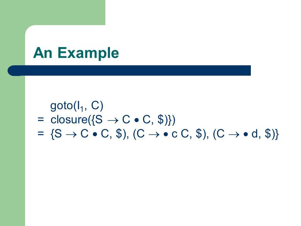 An Example goto(I1, C) = closure({S  C  C, $)})