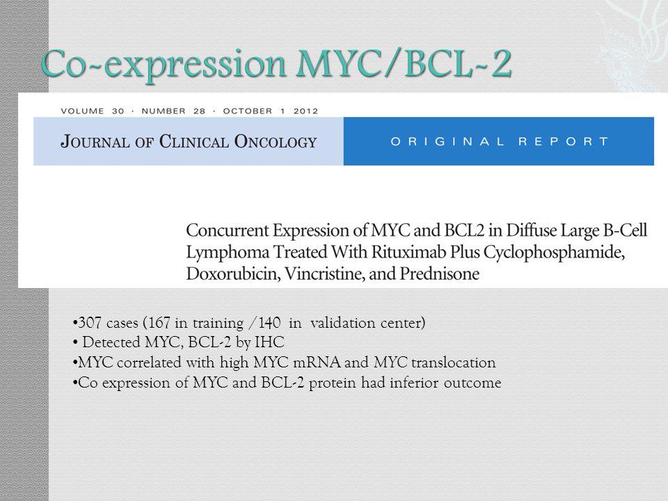 Co-expression MYC/BCL-2