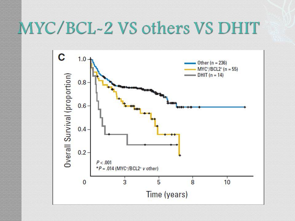 MYC/BCL-2 VS others VS DHIT