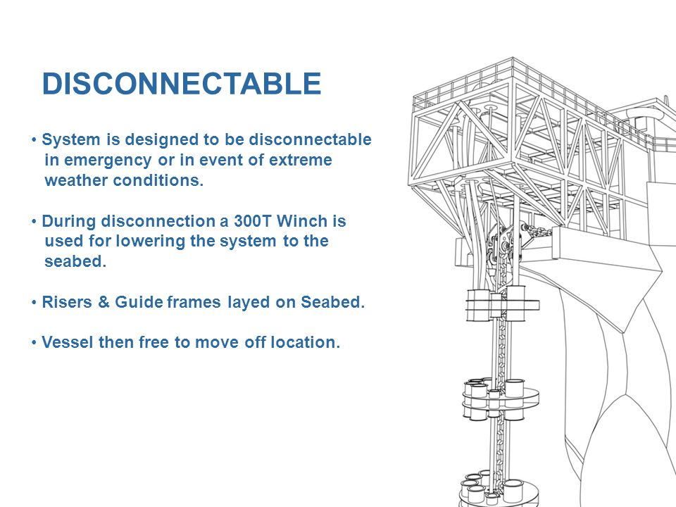 DISCONNECTABLE System is designed to be disconnectable in emergency or in event of extreme weather conditions.