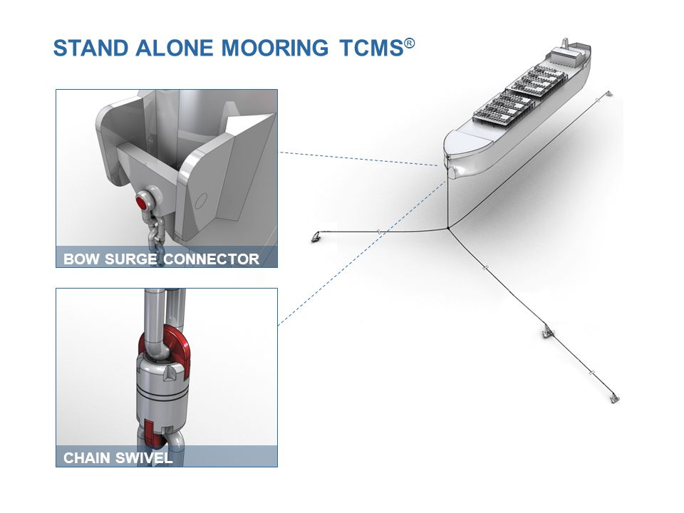 STAND ALONE MOORING TCMS®