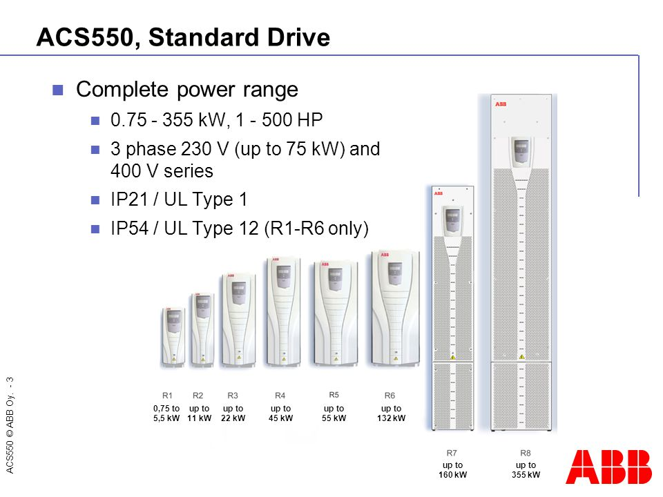 ACS550, Standard Drive Complete power range 0.75 - 355 kW, 1 - 500 HP