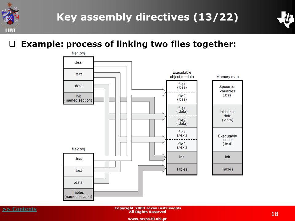 Key assembly directives (13/22)