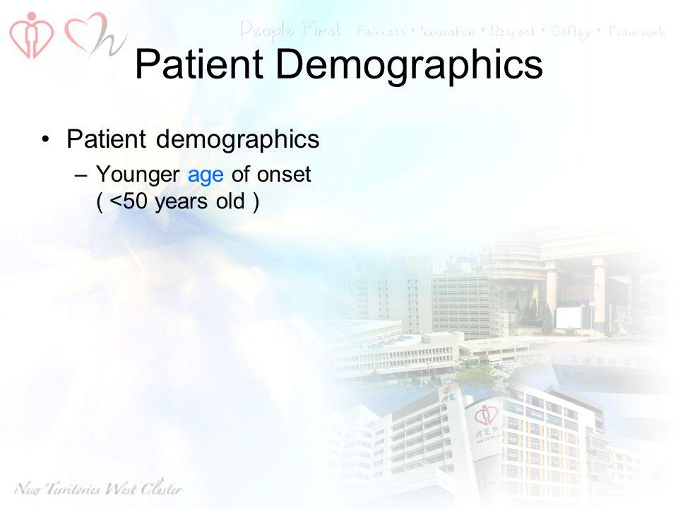 Patient Demographics Patient demographics