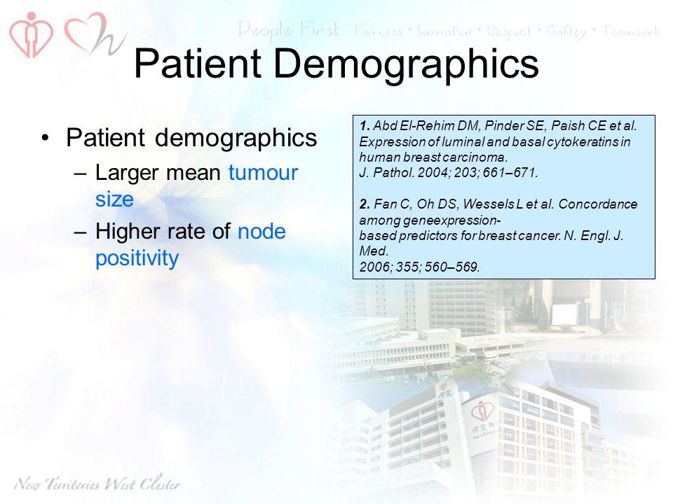 Patient Demographics Patient demographics Larger mean tumour size