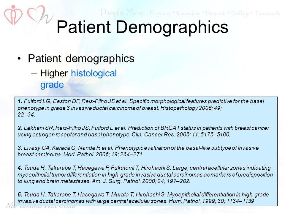 Patient Demographics Patient demographics Higher histological grade