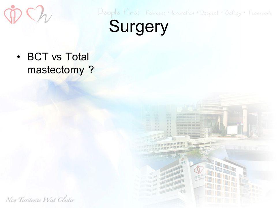 Surgery BCT vs Total mastectomy