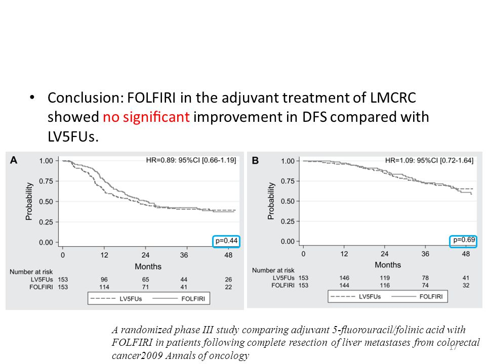 Conclusion: FOLFIRI in the adjuvant treatment of LMCRC showed no significant improvement in DFS compared with LV5FUs.
