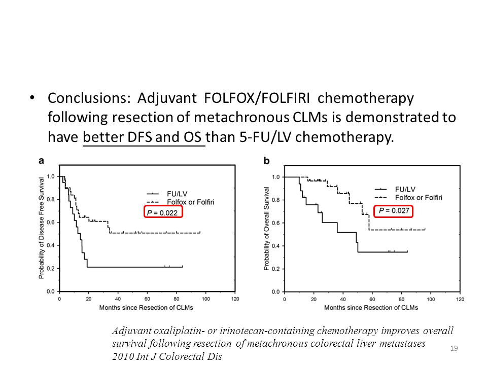 Conclusions: Adjuvant FOLFOX/FOLFIRI chemotherapy following resection of metachronous CLMs is demonstrated to have better DFS and OS than 5-FU/LV chemotherapy.