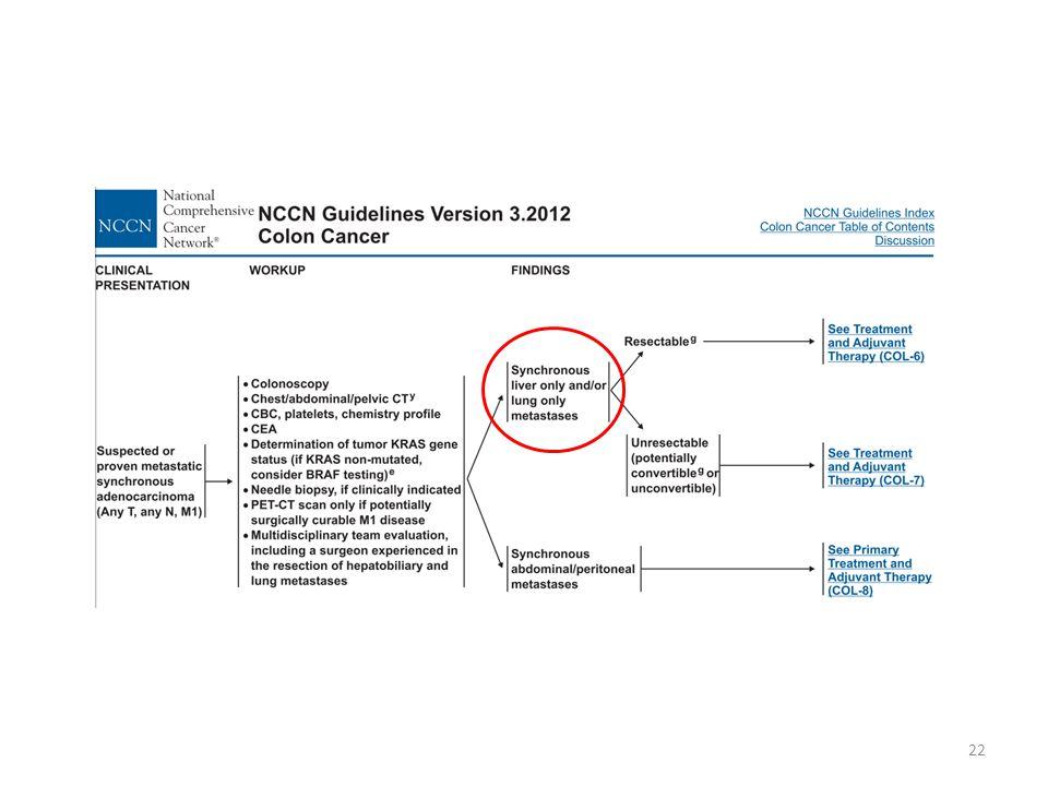 目前NCCN guideline 的建議,在大腸癌同步肝或肺轉移的病人,切除之後的治療建議。