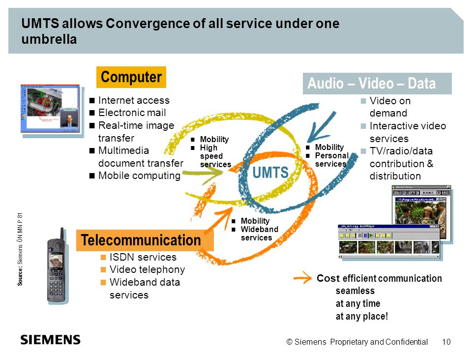 UMTS allows Convergence of all service under one umbrella