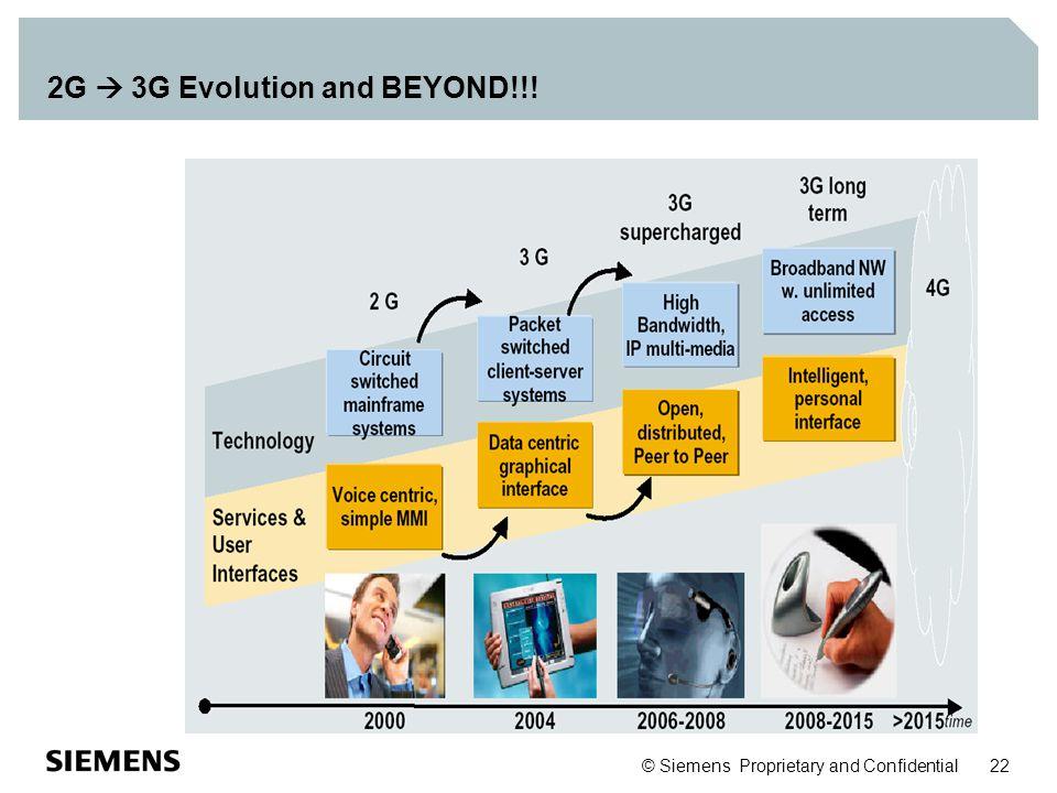 2G  3G Evolution and BEYOND!!!