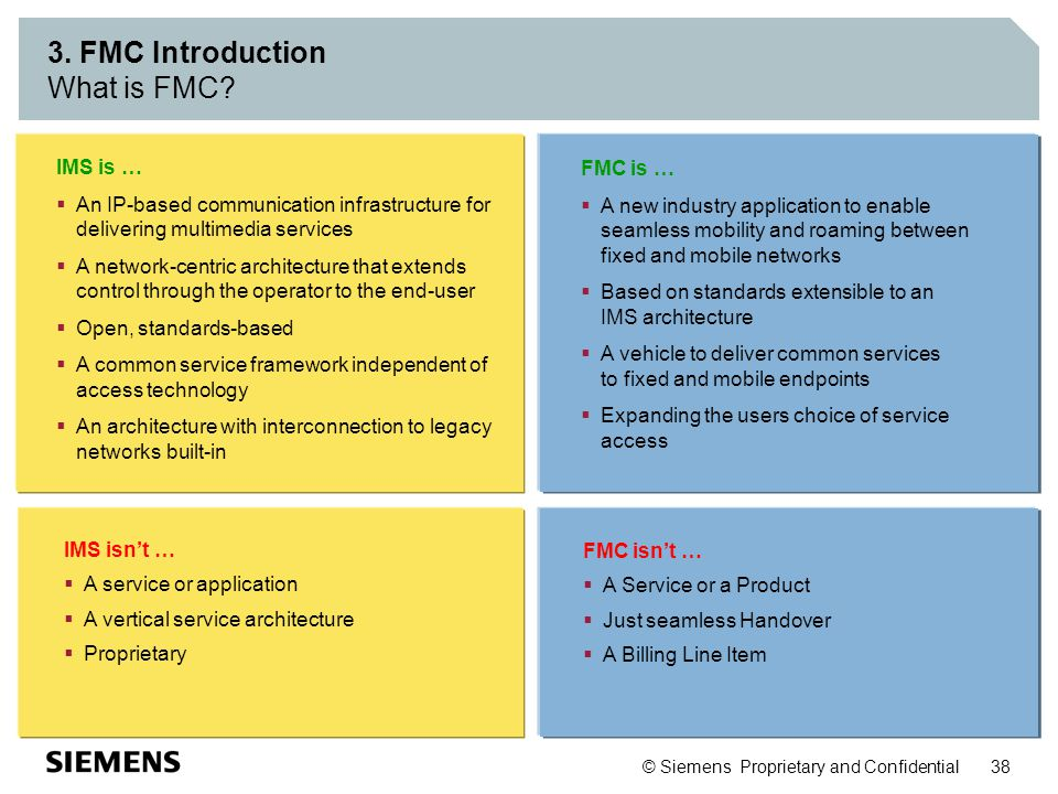 3. FMC Introduction What is FMC