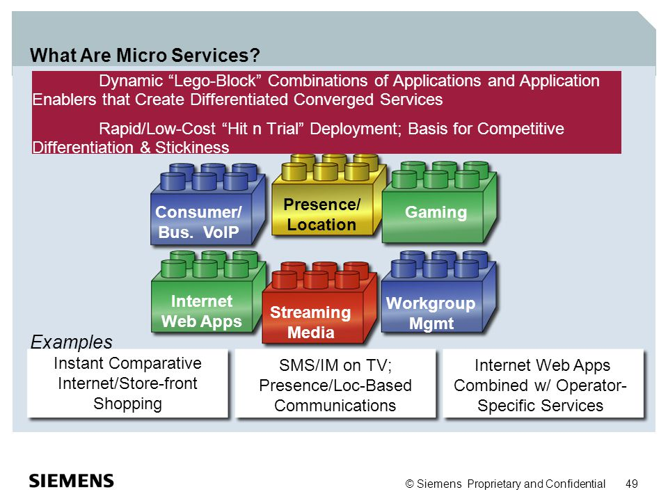 What Are Micro Services