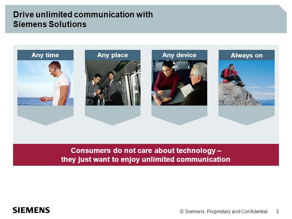 Drive unlimited communication with Siemens Solutions