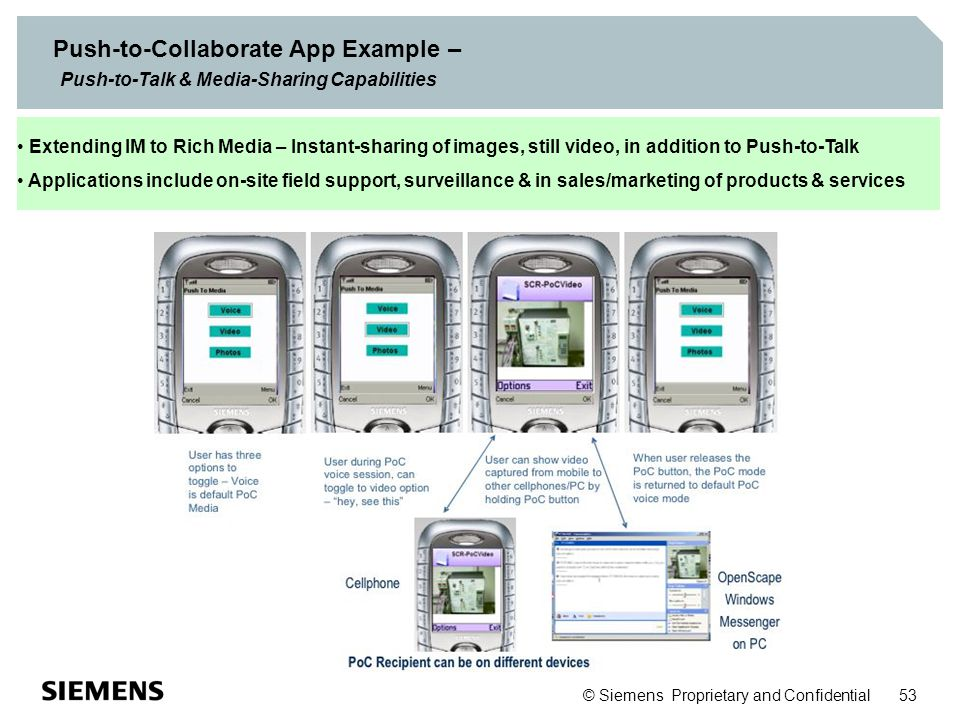 Push-to-Collaborate App Example – Push-to-Talk & Media-Sharing Capabilities