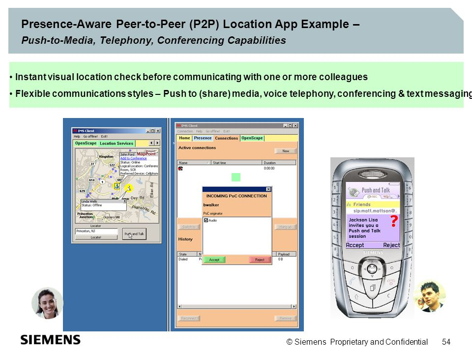 Presence-Aware Peer-to-Peer (P2P) Location App Example – Push-to-Media, Telephony, Conferencing Capabilities