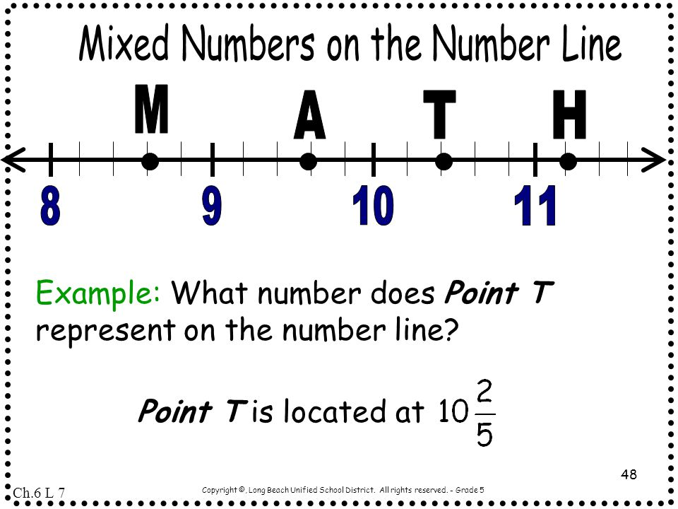 Mixed Numbers on the Number Line