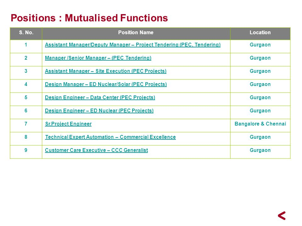 Positions : Mutualised Functions