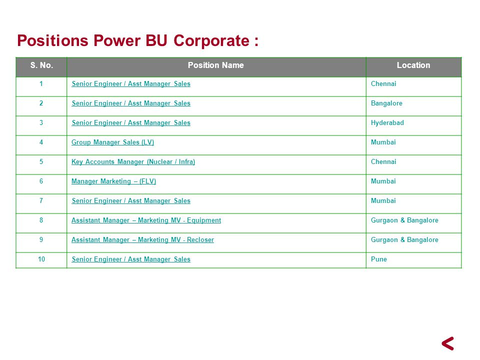 Positions Power BU Corporate :