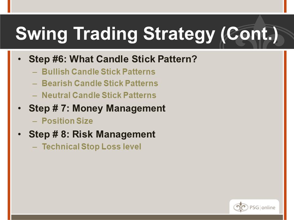 Swing Trading Strategy (Cont.)