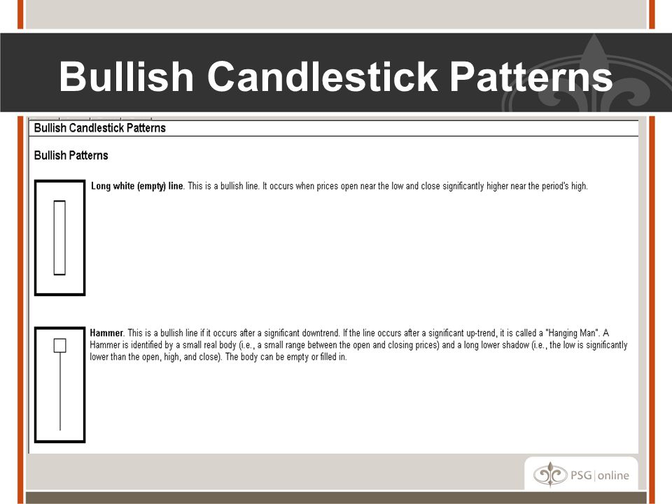 Bullish Candlestick Patterns