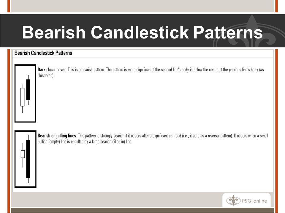 Bearish Candlestick Patterns