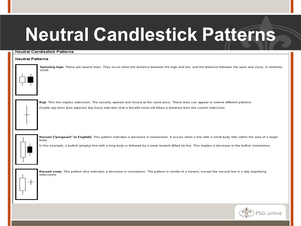 Neutral Candlestick Patterns