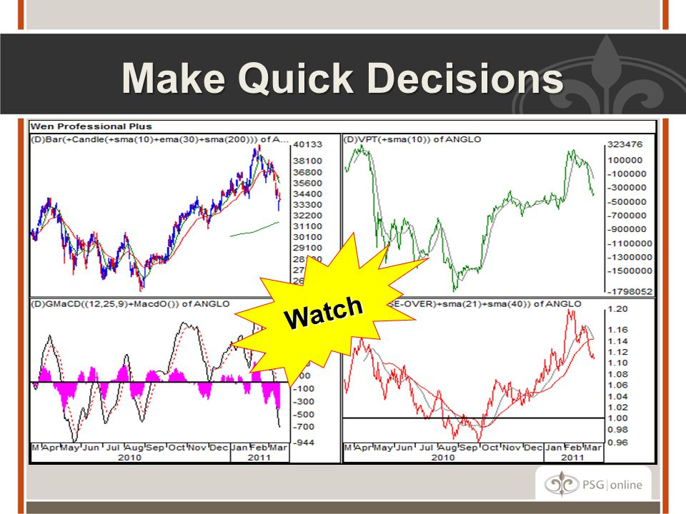 Make Quick Decisions Watch