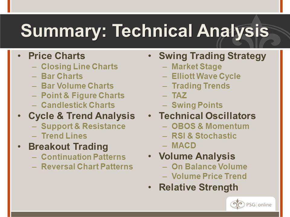 Summary: Technical Analysis