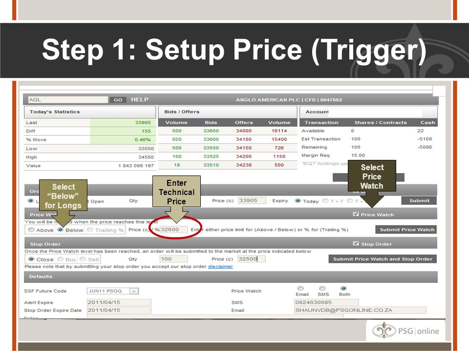 Step 1: Setup Price (Trigger)