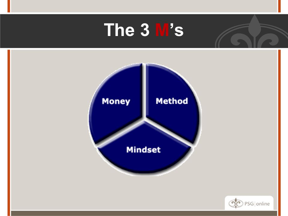 The 3 M's Trading boils down to three main areas: