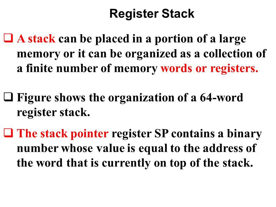 Register Stack
