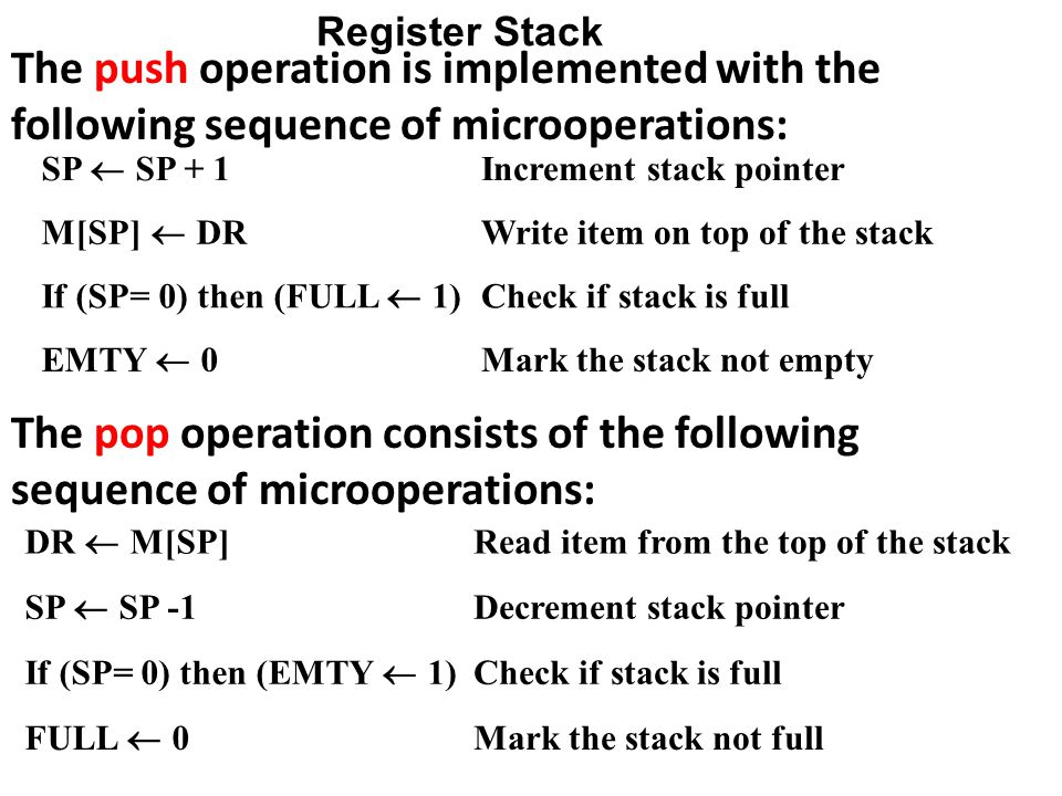 Register Stack The push operation is implemented with the following sequence of microoperations: SP  SP + 1.