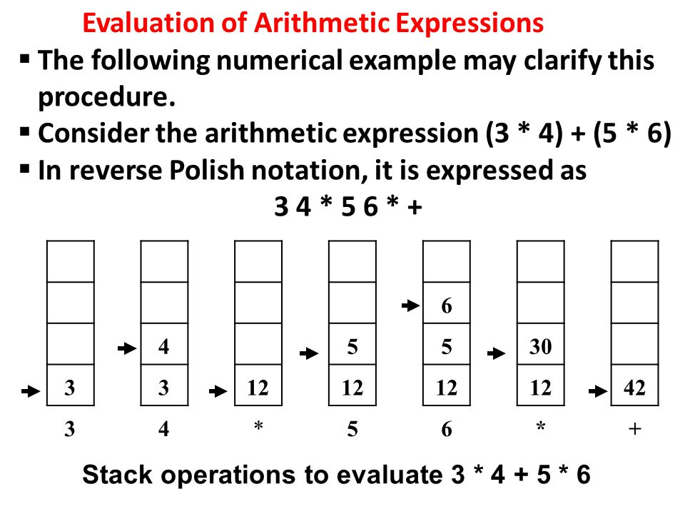 Evaluation of Arithmetic Expressions