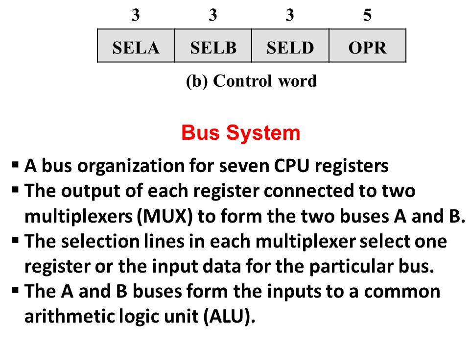 A bus organization for seven CPU registers