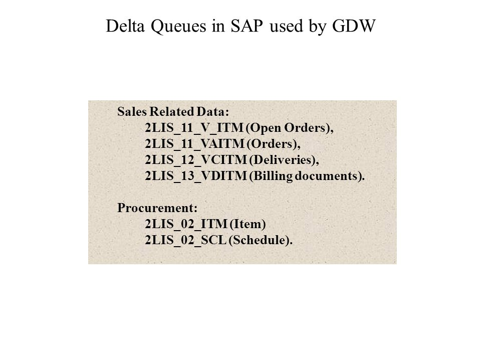Delta Queues in SAP used by GDW