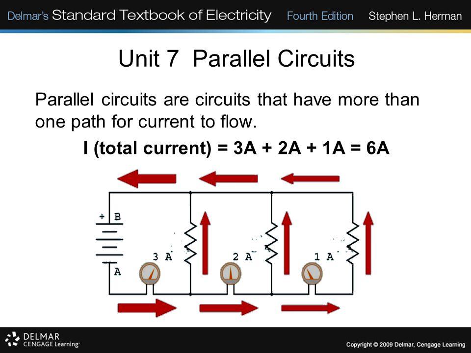 Unit 7 Parallel Circuits