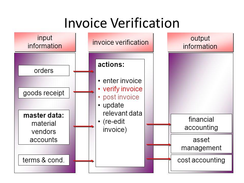 Invoice Verification input information invoice verification output