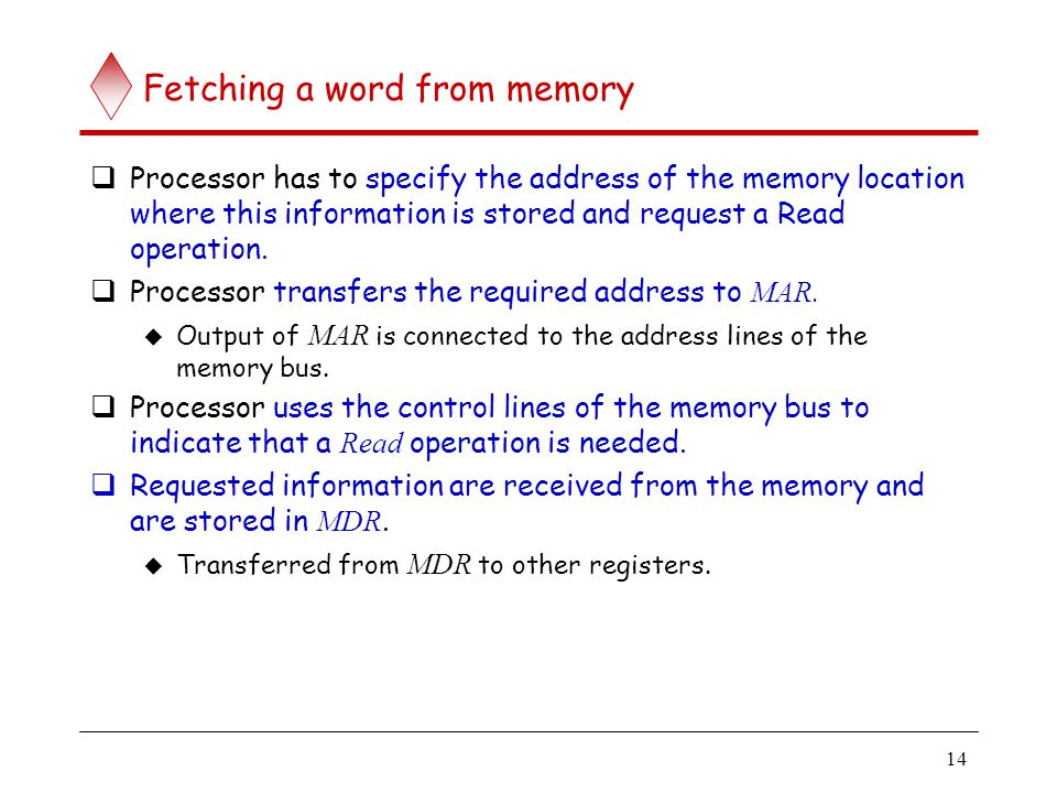 Fetching a word from memory (contd..)