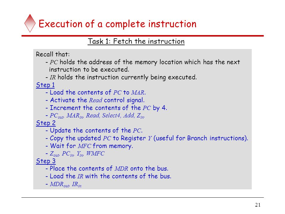 Execution of a complete instruction (contd..)