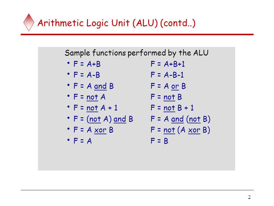 Arithmetic Logic Unit (ALU) (contd..)